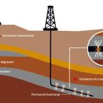 Si queremos enfriar el planeta, el fracking debe ser prohibido. Pronunciamiento de la Alianza Latinoamericana Frente al Fracking, ante la COP 21