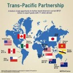 ATP: publicación tardía y debate urgente